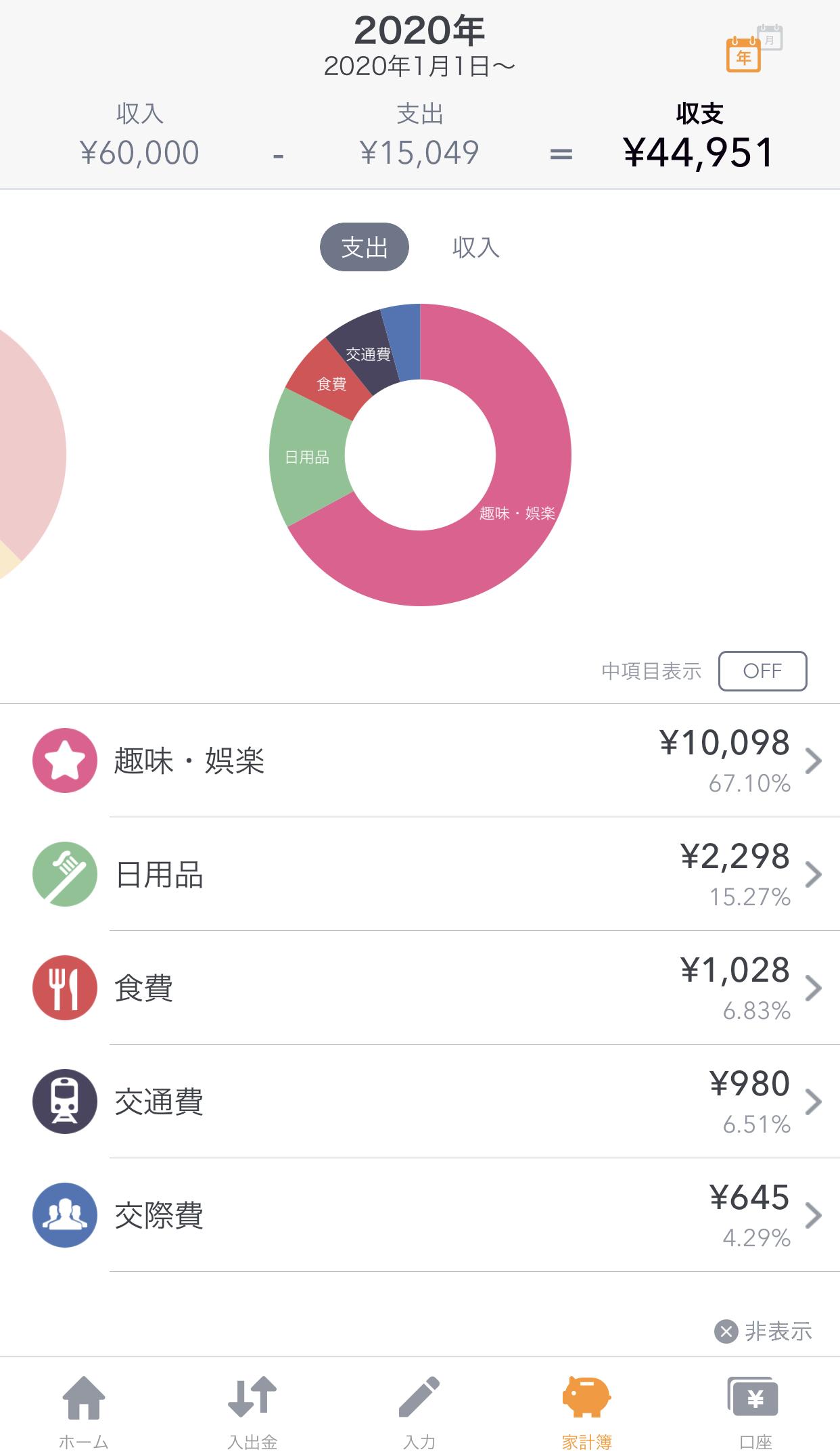 家計を見直すポイントとは?おすすめの家計簿アプリをご紹介!